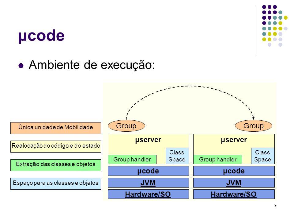 10 μcode Resolução de classes: Group Hardware/SO JVM μcode μserver Group handler Class Space Grupo com uma classe C precisa da classe C1: 1.Classe C1 pertence a API do java ou μcode; 2.Classe C1 pertence ao ClassSpace privativo do grupo; 3.Classe C1 pertence ClassSpace compartilhado; 4.Tenta realizar o download da classe C1 de um outro μserver; 5.Exceção é gerada;
