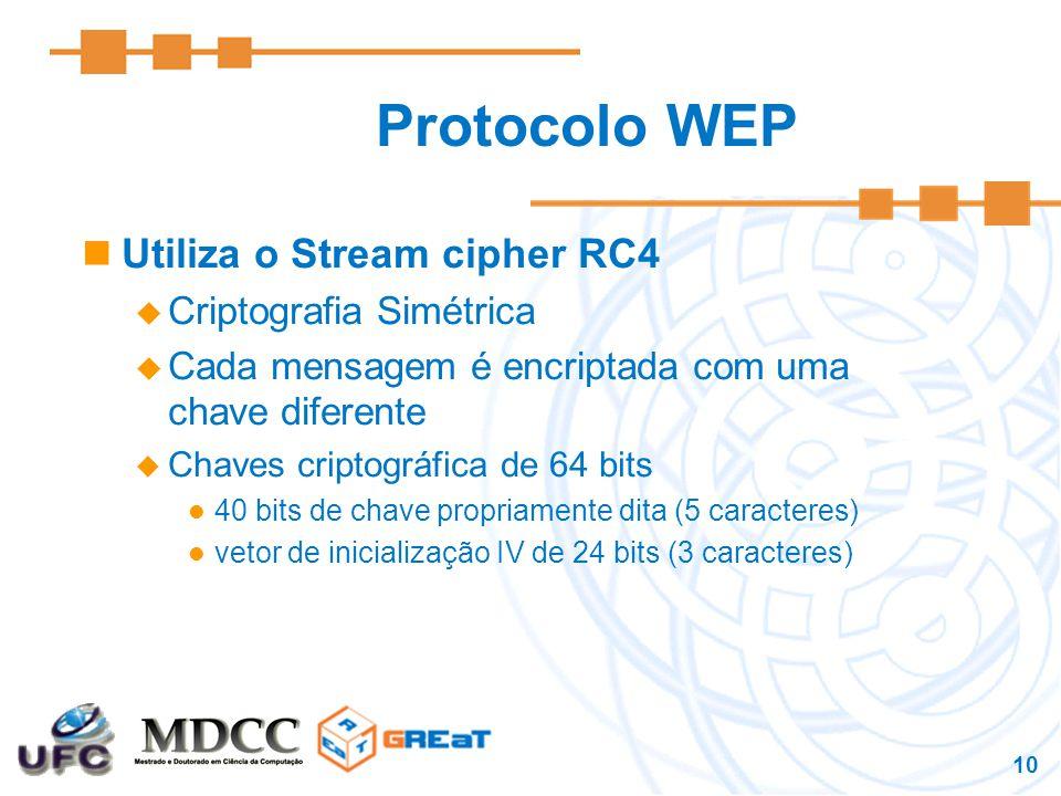 10 Protocolo WEP Utiliza o Stream cipher RC4  Criptografia Simétrica  Cada mensagem é encriptada com uma chave diferente  Chaves criptográfica de 64 bits 40 bits de chave propriamente dita (5 caracteres) vetor de inicialização IV de 24 bits (3 caracteres)