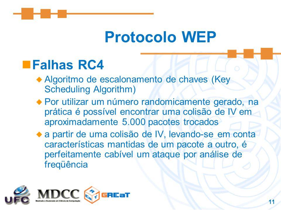 11 Protocolo WEP Falhas RC4  Algoritmo de escalonamento de chaves (Key Scheduling Algorithm)  Por utilizar um número randomicamente gerado, na prática é possível encontrar uma colisão de IV em aproximadamente 5.000 pacotes trocados  a partir de uma colisão de IV, levando-se em conta características mantidas de um pacote a outro, é perfeitamente cabível um ataque por análise de freqüência