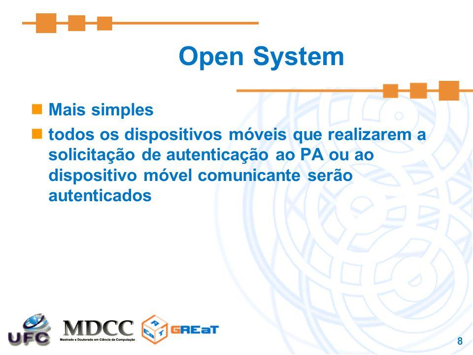 8 Open System Mais simples todos os dispositivos móveis que realizarem a solicitação de autenticação ao PA ou ao dispositivo móvel comunicante serão autenticados