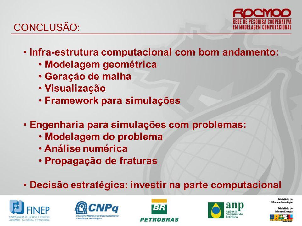 CONCLUSÃO: Infra-estrutura computacional com bom andamento: Modelagem geométrica Geração de malha Visualização Framework para simulações Engenharia pa