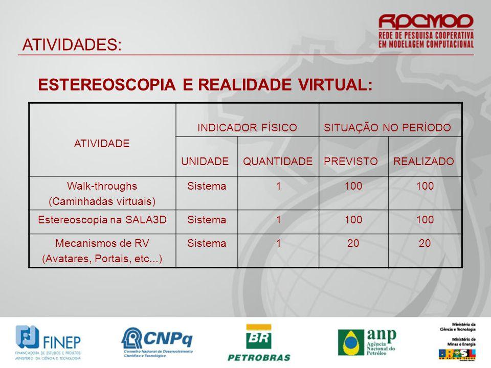 ATIVIDADES: ESTEREOSCOPIA E REALIDADE VIRTUAL: ATIVIDADE INDICADOR FÍSICOSITUAÇÃO NO PERÍODO UNIDADEQUANTIDADEPREVISTOREALIZADO Walk-throughs (Caminha