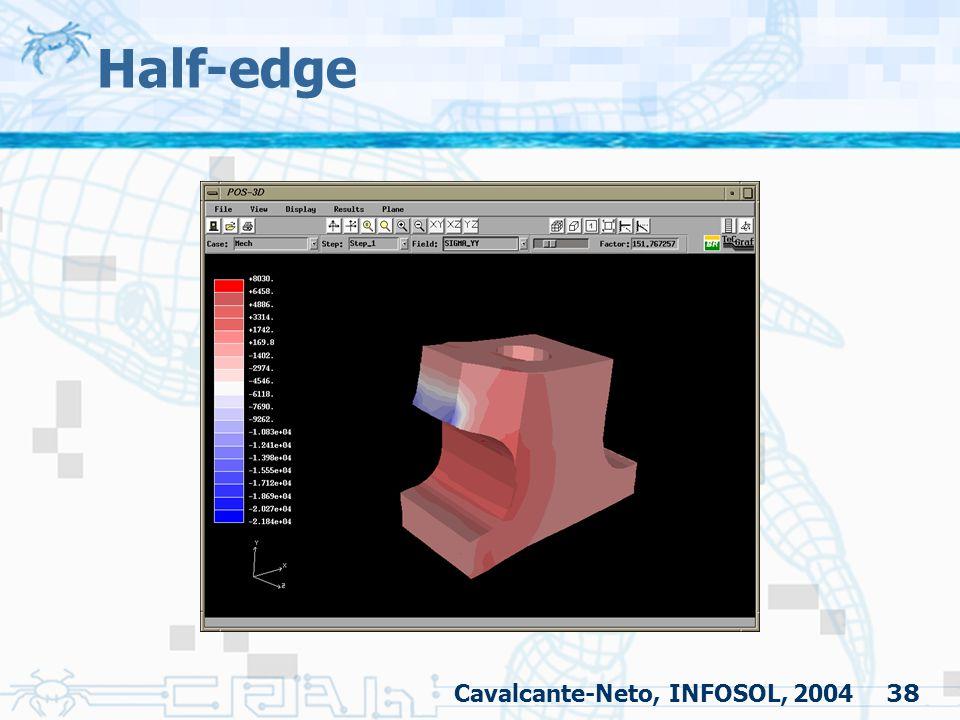 38 Half-edge Cavalcante-Neto, INFOSOL, 2004