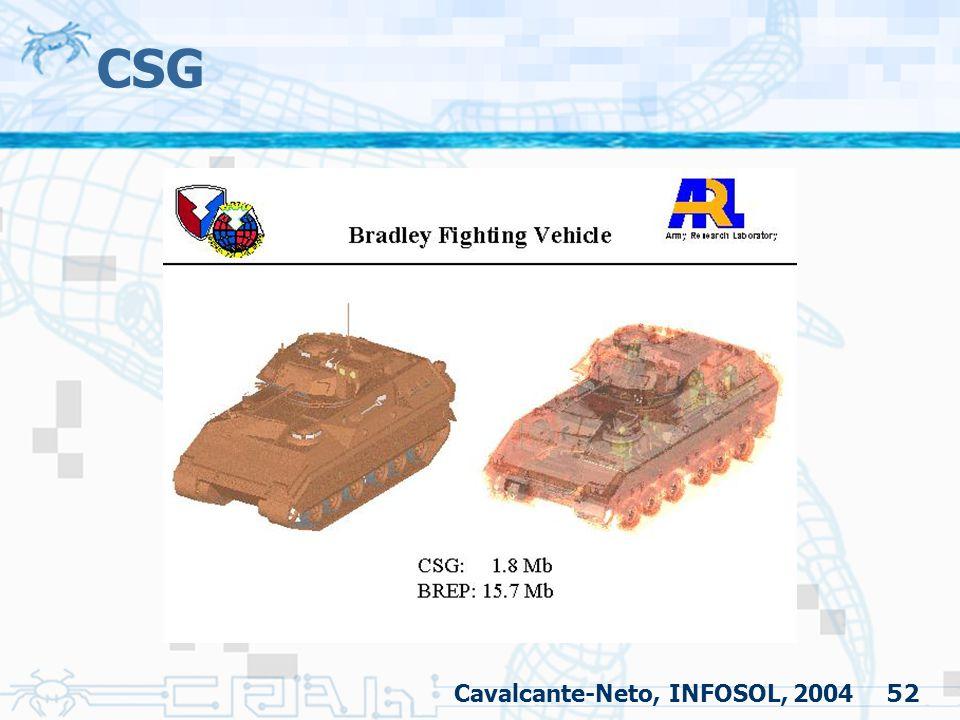 52 CSG Cavalcante-Neto, INFOSOL, 2004