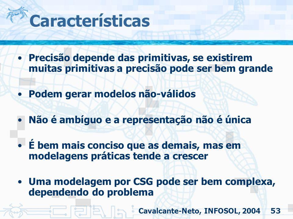 53 Características Precisão depende das primitivas, se existirem muitas primitivas a precisão pode ser bem grande Podem gerar modelos não-válidos Não