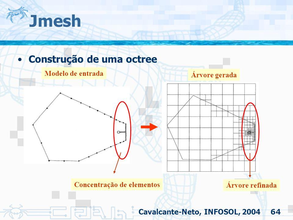64 Jmesh Cavalcante-Neto, INFOSOL, 2004 Construção de uma octree Modelo de entrada Árvore refinada Árvore gerada Concentração de elementos