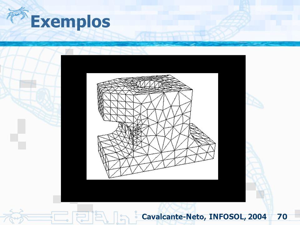 70 Exemplos Cavalcante-Neto, INFOSOL, 2004