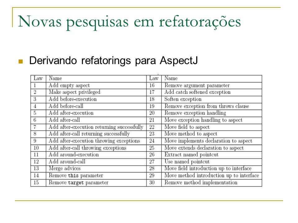 Novas pesquisas em refatorações Derivando refatorings para AspectJ