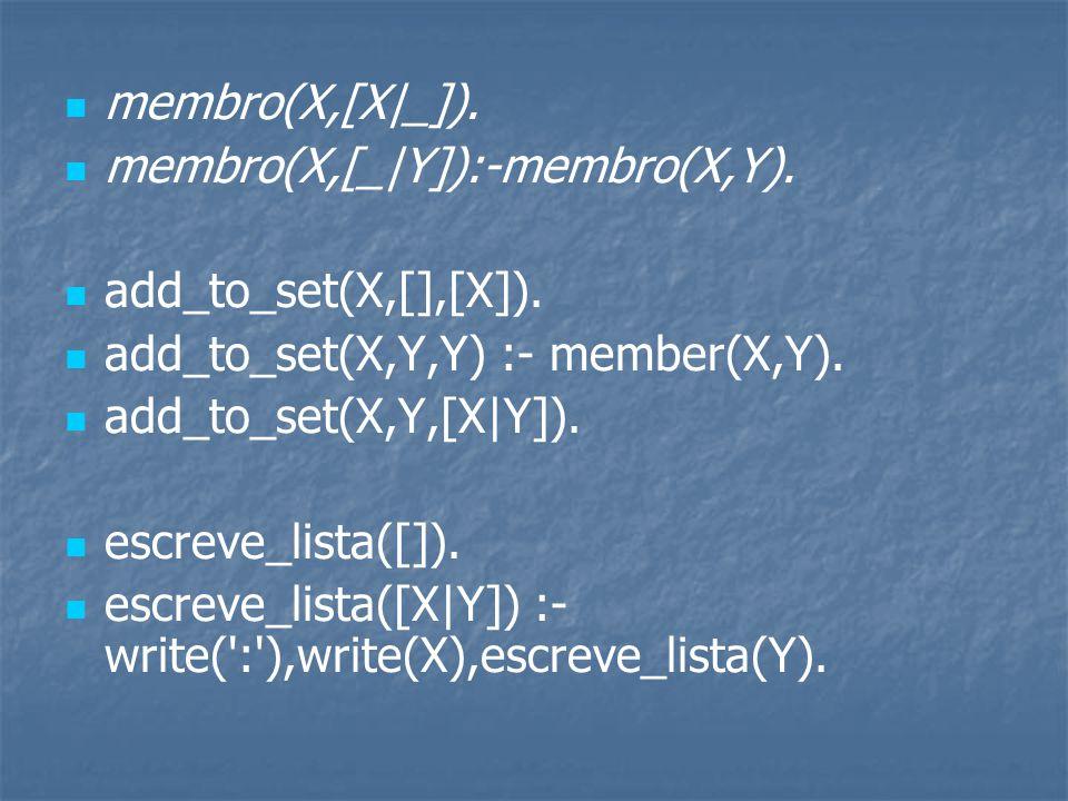 membro(X,[X _]).membro(X,[_ Y]):-membro(X,Y). add_to_set(X,[],[X]).