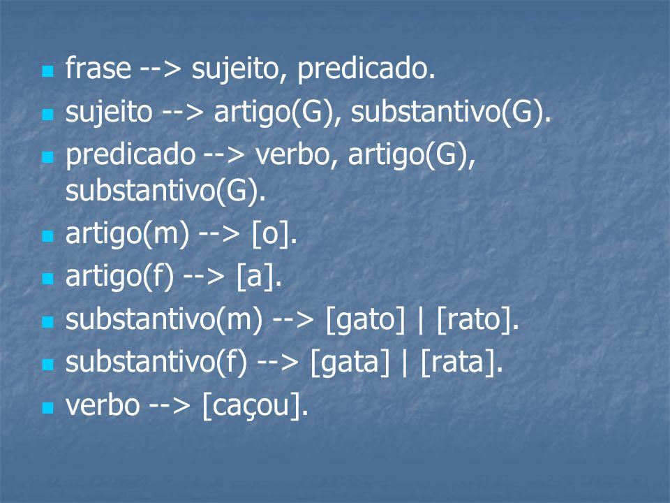 frase --> sujeito, predicado.sujeito --> artigo(G), substantivo(G).