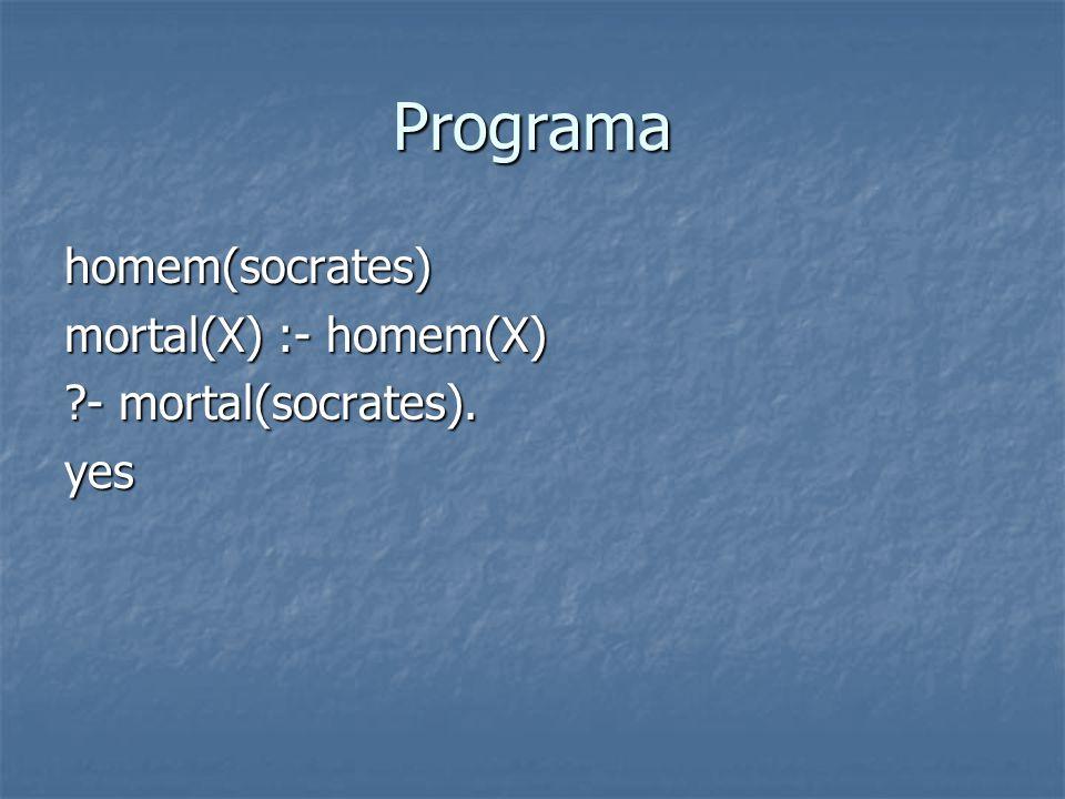 Programa homem(socrates) mortal(X) :- homem(X) ?- mortal(socrates). yes