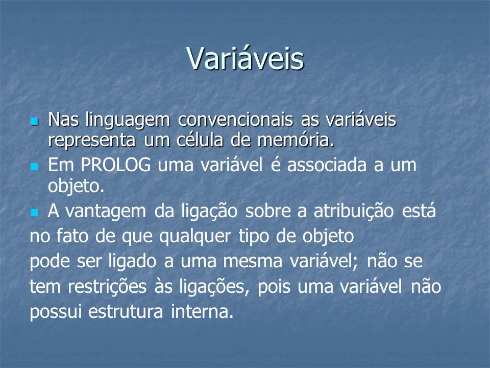 Variáveis Nas linguagem convencionais as variáveis representa um célula de memória.