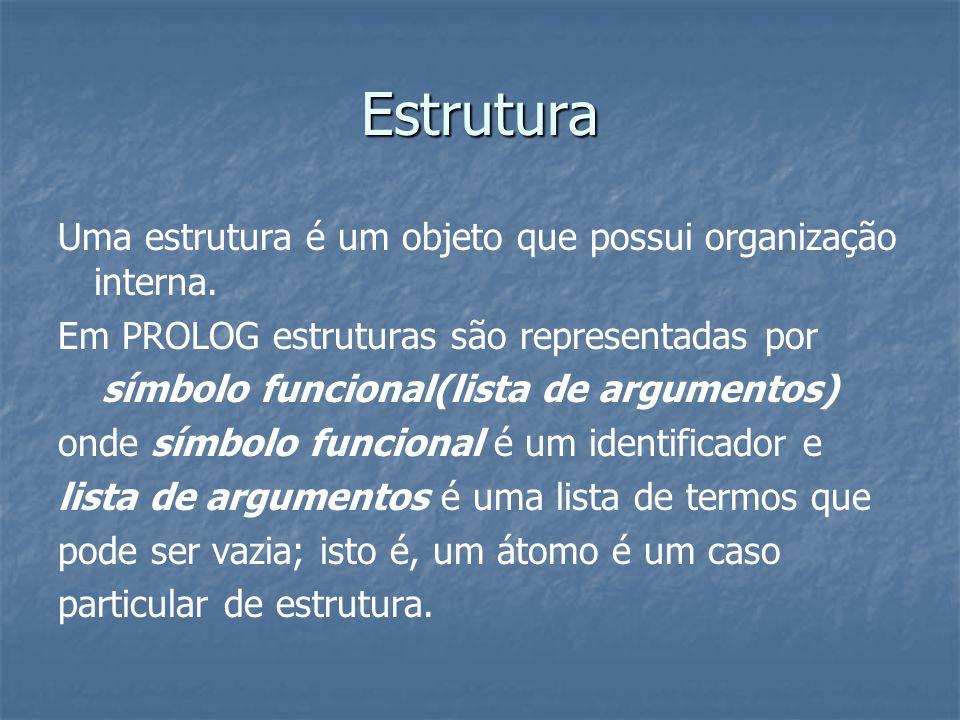 Exemplo Estrutura livro(gabriela,autor(amado,jorge)) cidade(sao-paulo, pais(brasil))