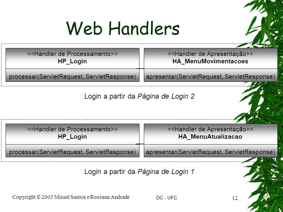 DC - UFC Copyright © 2003 Misael Santos e Rossana Andrade 12 Web Handlers > HP_Login processar(ServletRequest, ServletResponse) > HA_MenuMovimentacoes apresentar(ServletRequest, ServletResponse) Login a partir da Página de Login 2 > HP_Login processar(ServletRequest, ServletResponse) > HA_MenuAtualizacao apresentar(ServletRequest, ServletResponse) Login a partir da Página de Login 1