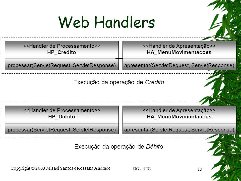 DC - UFC Copyright © 2003 Misael Santos e Rossana Andrade 13 Web Handlers > HP_Credito processar(ServletRequest, ServletResponse) > HA_MenuMovimentacoes apresentar(ServletRequest, ServletResponse) Execução da operação de Crédito > HP_Debito processar(ServletRequest, ServletResponse) > HA_MenuMovimentacoes apresentar(ServletRequest, ServletResponse) Execução da operação de Débito