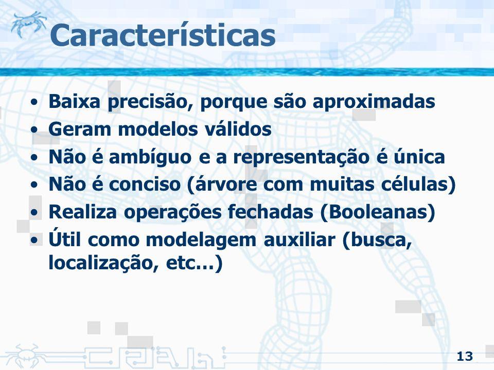 13 Características Baixa precisão, porque são aproximadas Geram modelos válidos Não é ambíguo e a representação é única Não é conciso (árvore com muitas células) Realiza operações fechadas (Booleanas) Útil como modelagem auxiliar (busca, localização, etc…)