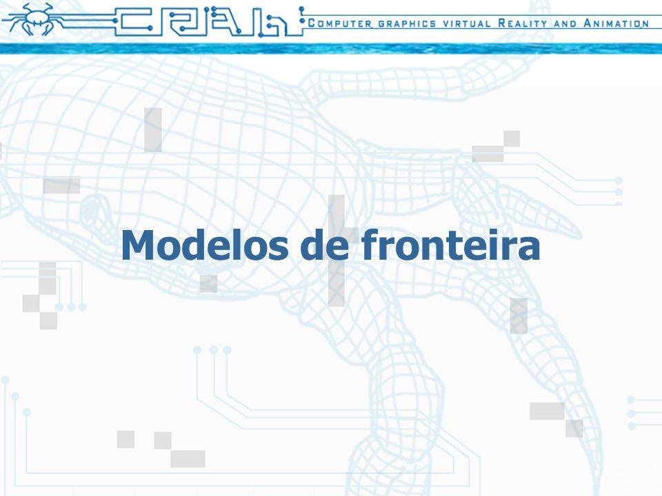Modelos de fronteira