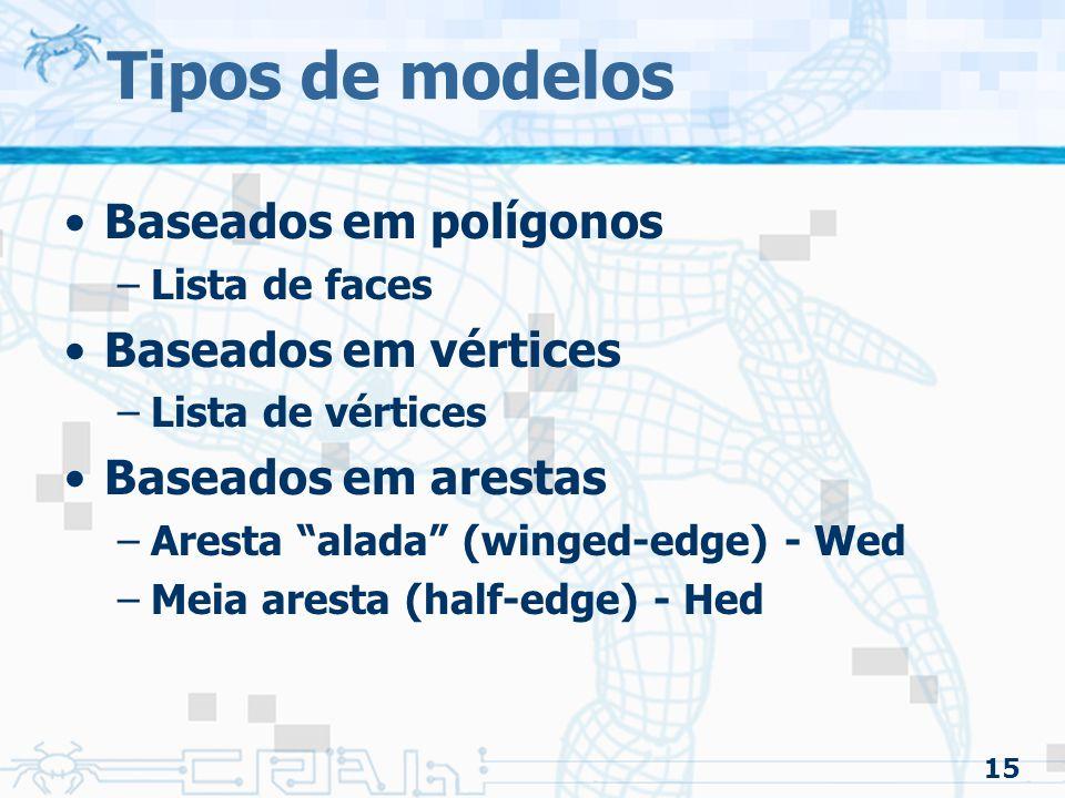 15 Tipos de modelos Baseados em polígonos –Lista de faces Baseados em vértices –Lista de vértices Baseados em arestas –Aresta alada (winged-edge) - Wed –Meia aresta (half-edge) - Hed