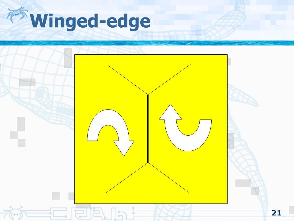 21 Winged-edge