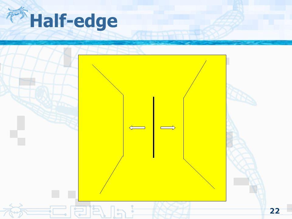 22 Half-edge