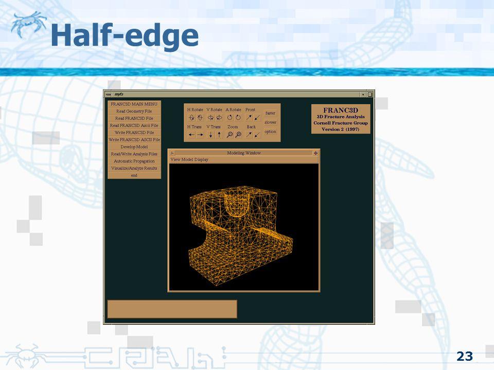 23 Half-edge