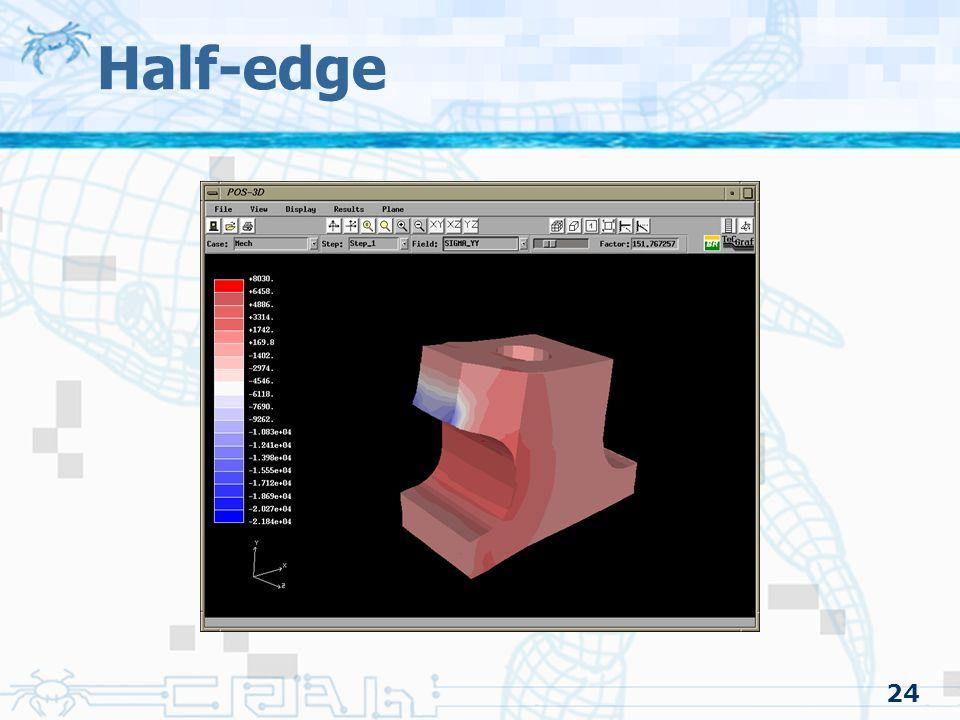 24 Half-edge