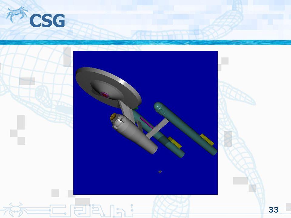 33 CSG