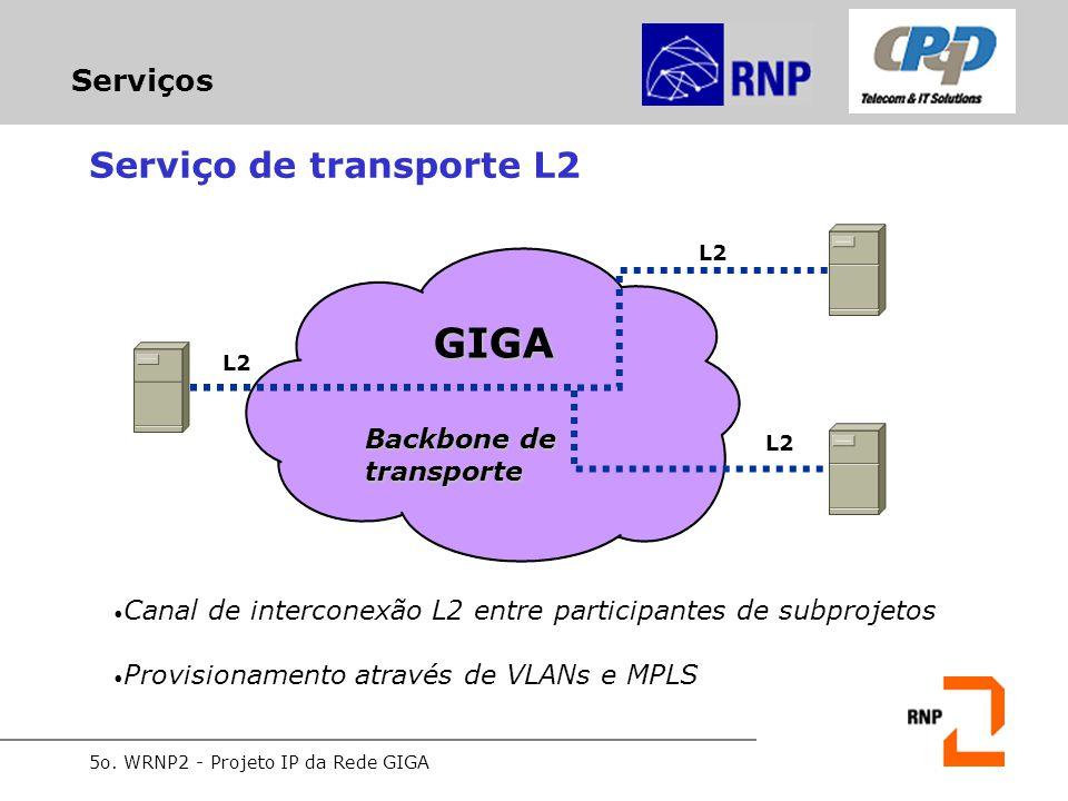 5o. WRNP2 - Projeto IP da Rede GIGA Serviços Serviço de transporte L2 Canal de interconexão L2 entre participantes de subprojetos Provisionamento atra