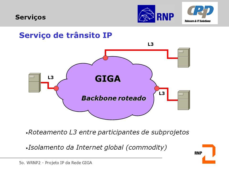 5o. WRNP2 - Projeto IP da Rede GIGA Serviços Serviço de trânsito IP Roteamento L3 entre participantes de subprojetos Isolamento da Internet global (co