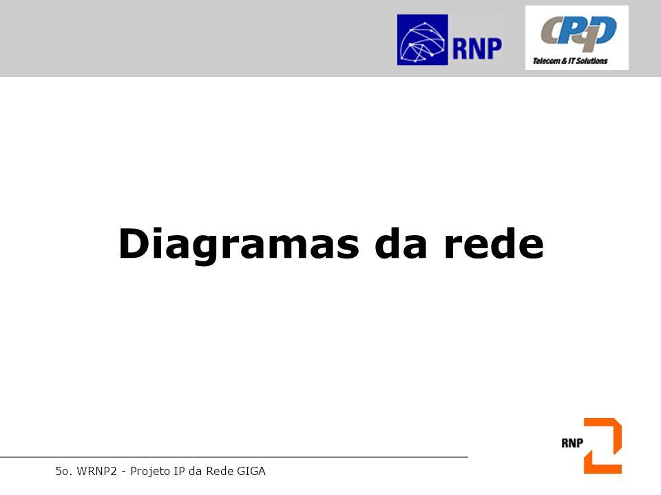 5o. WRNP2 - Projeto IP da Rede GIGA Diagramas da rede