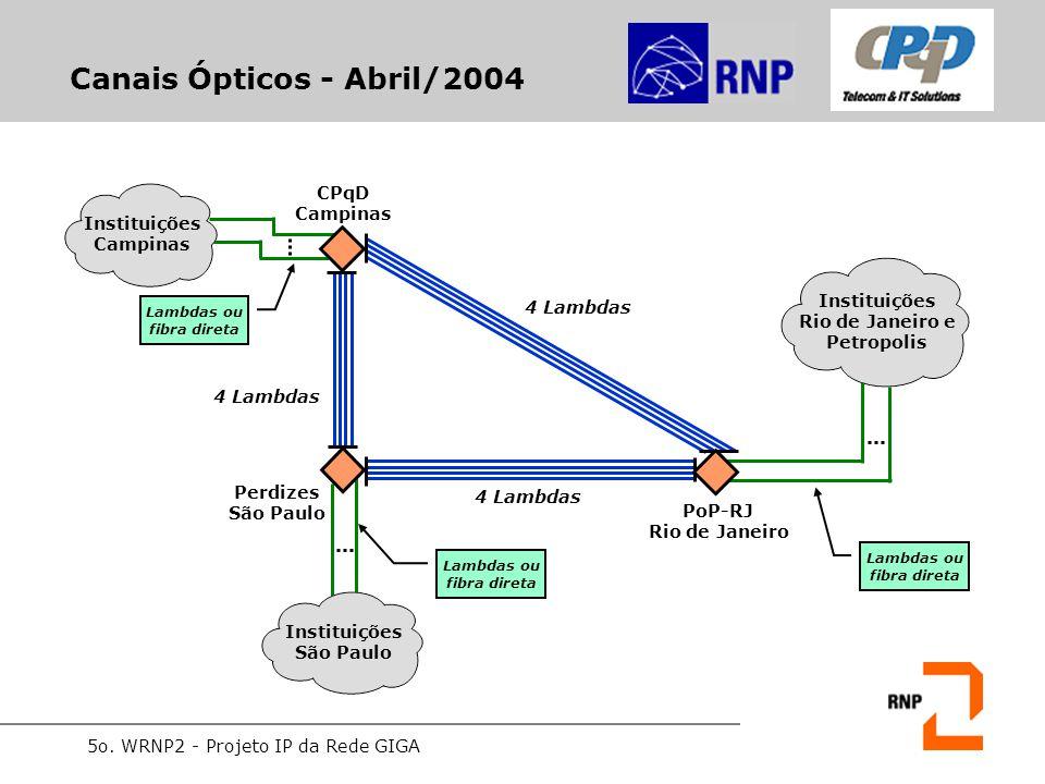 5o. WRNP2 - Projeto IP da Rede GIGA CPqD Campinas Perdizes São Paulo PoP-RJ Rio de Janeiro Instituições Campinas Instituições Rio de Janeiro e Petropo