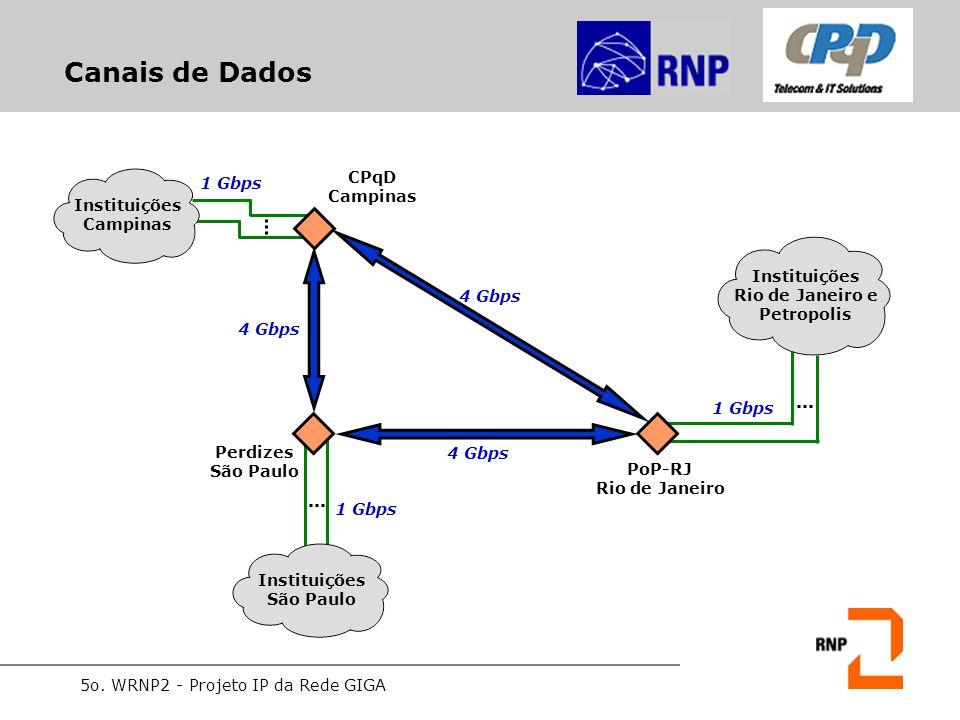 5o. WRNP2 - Projeto IP da Rede GIGA CPqD Campinas Perdizes São Paulo PoP-RJ Rio de Janeiro Instituições Rio de Janeiro e Petropolis Canais de Dados 4