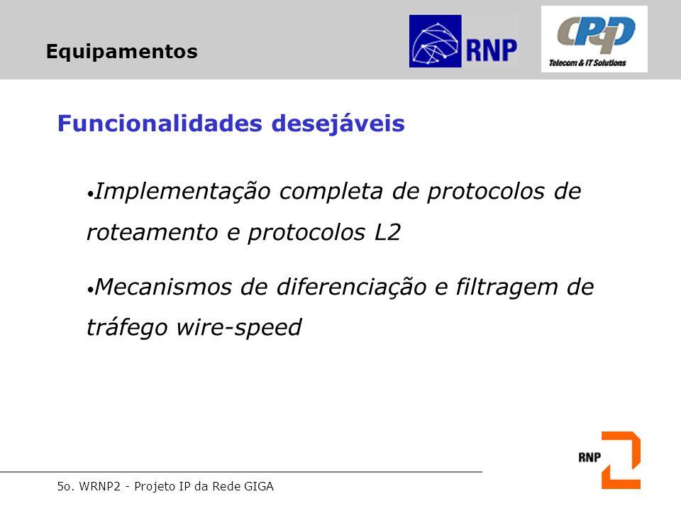 5o. WRNP2 - Projeto IP da Rede GIGA Equipamentos Funcionalidades desejáveis Implementação completa de protocolos de roteamento e protocolos L2 Mecanis