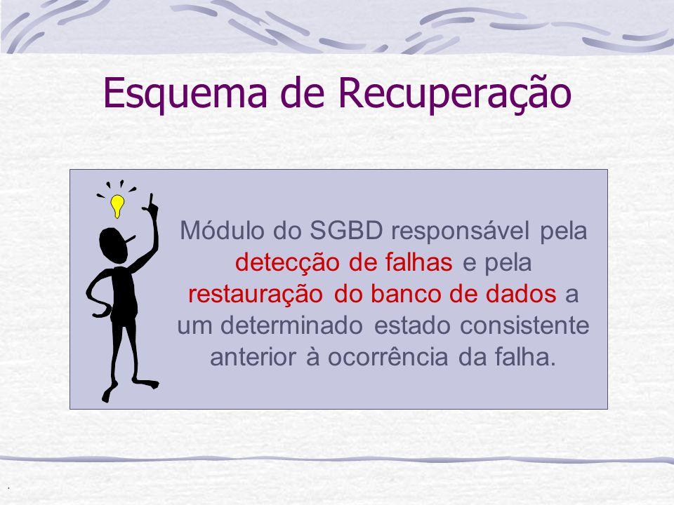 . Esquema de Recuperação Módulo do SGBD responsável pela detecção de falhas e pela restauração do banco de dados a um determinado estado consistente a