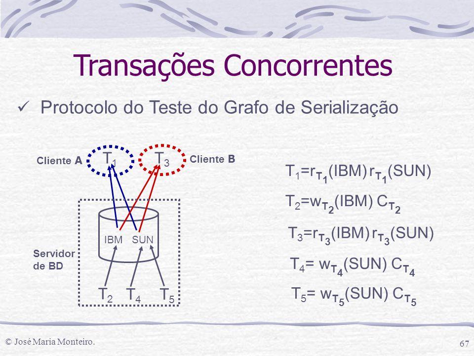 © José Maria Monteiro. 67 T2T2 T5T5 T1T1 T3T3 Servidor de BD Cliente A Cliente B T 1 =r T 1 (IBM) r T 1 (SUN) T 2 =w T 2 (IBM) C T 2 T 3 =r T 3 (IBM)