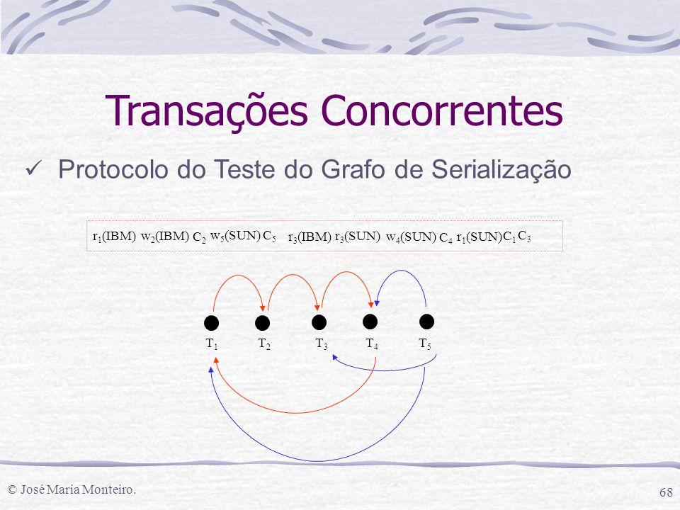 © José Maria Monteiro. 68 T1T1 T2T2 T3T3 T4T4 T5T5 C3C3 r 1 (IBM)w 2 (IBM) C2C2 w 5 (SUN)C5C5 r 3 (IBM) r 3 (SUN) w 4 (SUN) C4C4 r 1 (SUN) C1C1 Transa