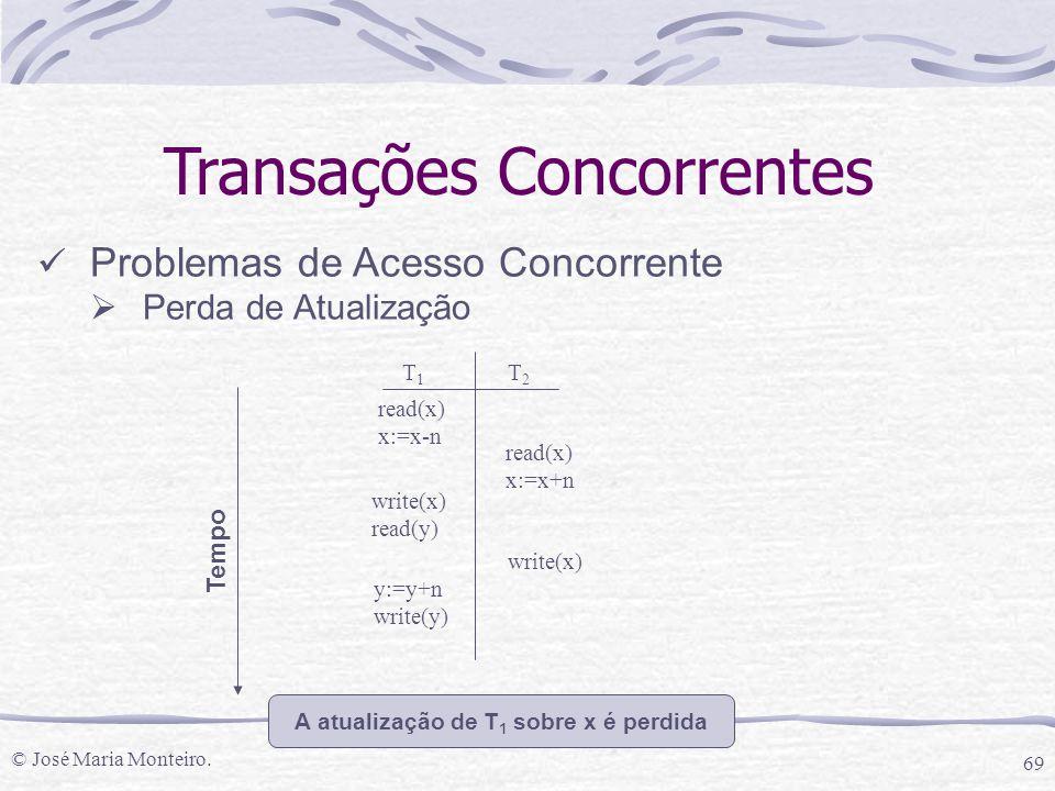 © José Maria Monteiro. 69 Transações Concorrentes Problemas de Acesso Concorrente  Perda de Atualização T1T1 T2T2 read(x) x:=x-n read(x) x:=x+n A atu