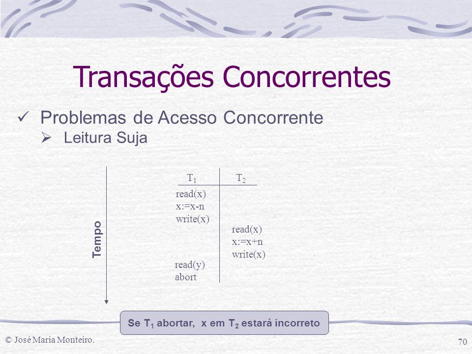 © José Maria Monteiro. 70 Transações Concorrentes Problemas de Acesso Concorrente  Leitura Suja T1T1 T2T2 read(x) x:=x-n write(x) read(x) x:=x+n writ