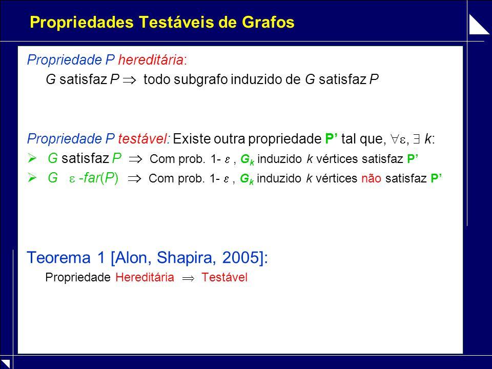 Propriedades Testáveis de Grafos Propriedade P hereditária: G satisfaz P  todo subgrafo induzido de G satisfaz P Propriedade P testável: Existe outra
