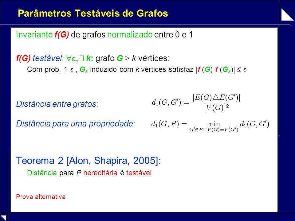 Parâmetros Testáveis de Grafos Invariante f(G) de grafos normalizado entre 0 e 1 f(G) testável: ,  k: grafo G  k vértices: Com prob. 1- , G k ind