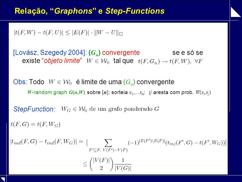 f(G) Testável  f(G n ) Convergente [Borgs, Chayes, et al, 2006]: Parâmetro f(G) testável   (G n ) convergente: f(G n ) converge Prova (  ) f testável  ,  k: grafo G  k vértices: |f (G)-f (G[V k ])|   com prob.