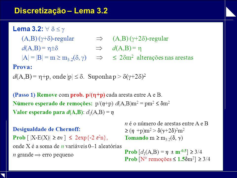 Discretização – Lema 3.2 Lema 3.2:     (A,B) (  +  )-regular  (A,B) (  +2  )-regular d(A,B) =   d(A,B) =  |A| = |B| = m  m 3.2 ( ,  )