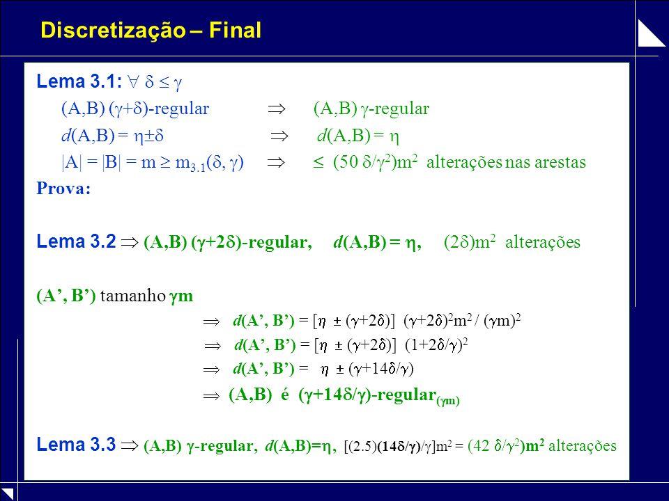 Discretização – Final Lema 3.1:     (A,B) (  +  )-regular  (A,B)  -regular d(A,B) =   d(A,B) =  |A| = |B| = m  m 3.1 ( ,  )   (50  /  2 )m 2 alterações nas arestas Prova: Lema 3.2  (A,B) (  +2  )-regular, d(A,B) = , (2  )m 2 alterações (A', B') tamanho  m  d(A', B') = [   (  +2  )] (  +2  ) 2 m 2 / (  m) 2  d(A', B') = [   (  +2  )] (1+2  /  ) 2  d(A', B') =   (  +14  /  )  (A,B) é (  +14  /  )-regular (  m) Lema 3.3  (A,B)  -regular, d(A,B)= , [(2.5)(14  /  )/  ]m 2 = (42  /  2 )m 2 alterações