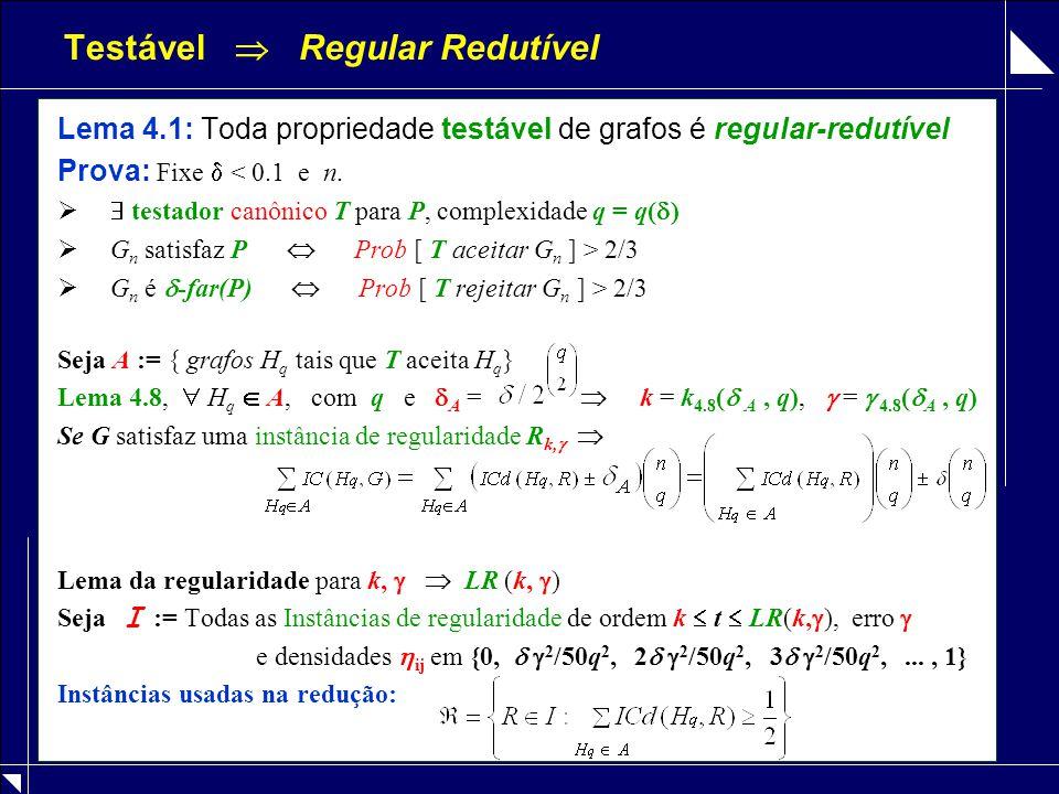 Testável  Regular Redutível Lema 4.1: Toda propriedade testável de grafos é regular-redutível Prova: Fixe  < 0.1 e n.   testador canônico T para P