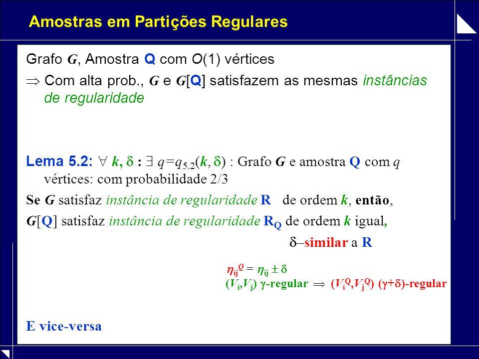 Amostras em Partições Regulares Grafo G, Amostra Q com O(1) vértices  Com alta prob., G e G [Q] satisfazem as mesmas instâncias de regularidade Lema 5.2:  k,  :  q=q 5.2 (k,  ) : Grafo G e amostra Q com q vértices: com probabilidade 2/3 Se G satisfaz instância de regularidade R de ordem k, então, G[Q] satisfaz instância de regularidade R Q de ordem k igual,  –similar a R E vice-versa  ij Q =  ij   (V i,V j )  -regular  (V i Q,V j Q ) (  +  )-regular