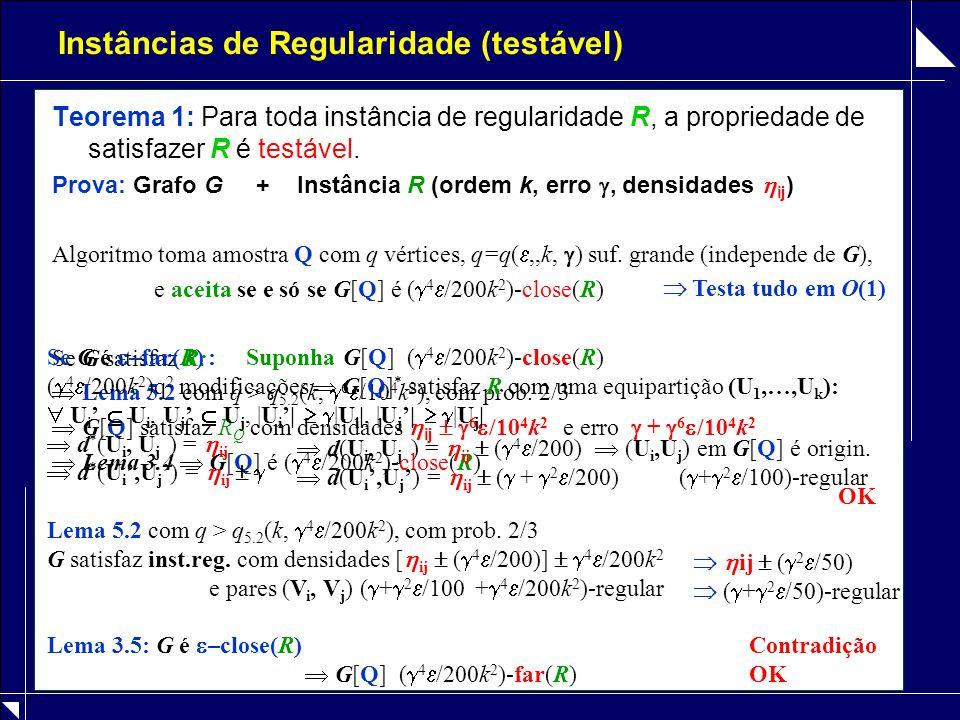 Instâncias de Regularidade (testável) Teorema 1: Para toda instância de regularidade R, a propriedade de satisfazer R é testável. Prova: Grafo G + Ins