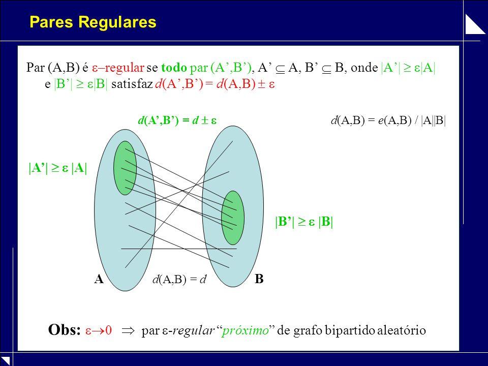 Pares Regulares Par (A,B) é  –regular se todo par (A',B'), A'  A, B'  B, onde |A'|   |A| e |B'|   |B| satisfaz d(A',B') = d(A,B)   A d(A,B) = d B |A'|   |A| |B'|   |B| d(A',B') = d   d(A,B) = e(A,B) / |A||B| Obs:  0  par  -regular próximo de grafo bipartido aleatório