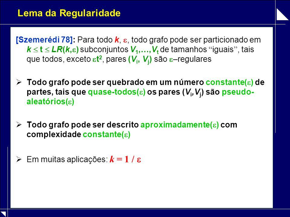 Lema da Regularidade - Aplicação Remover arestas:  Dentro das partes  Entre pares não  -regulares  Entre pares esparsos (densidade  , por exemplo) Removendo  n 2 arestas, obtemos um grafo onde todos os pares são vazios ou  –regulares e densos Descrição aproximada(  ) do grafo em termos de um número constante(  ) de conjuntos e as densidades entre eles 0.3 0.15 0.2 0.07