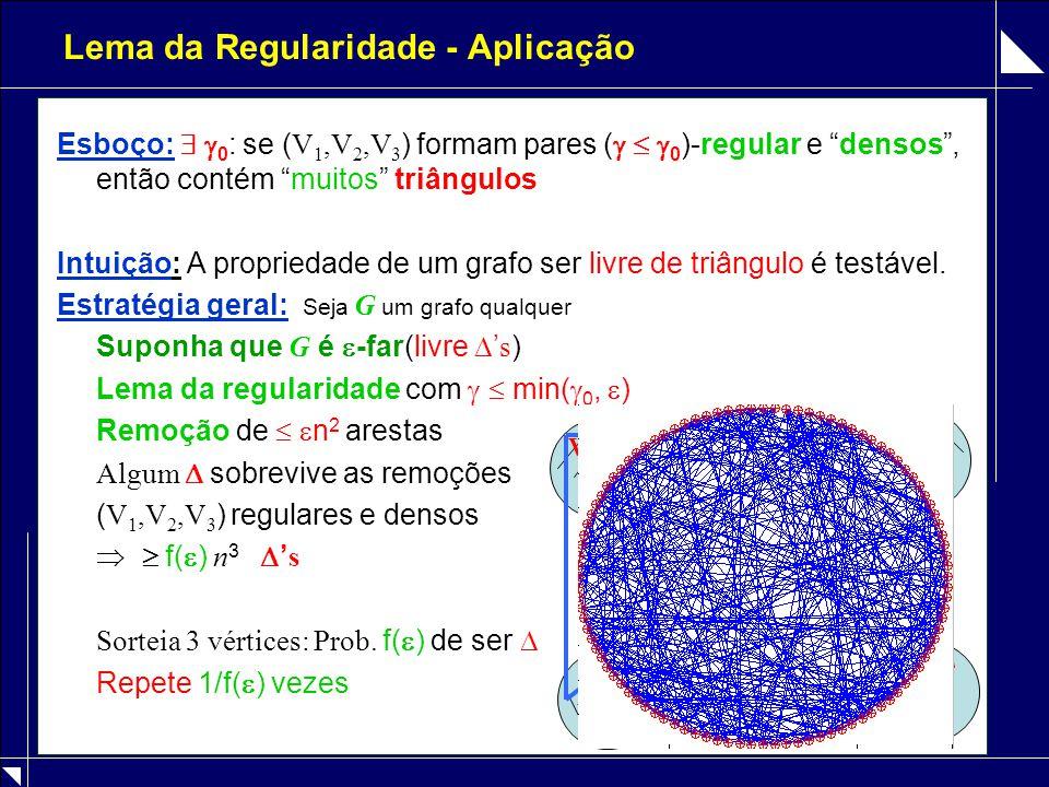 Instâncias de Regularidade Definição: Uma instância de regularidade consiste de 4 elementos:  ordem k  erro   conjunto de densidades 0   ij  1, para todo 1  i < j  k  conjunto de pares não regulares (i,j) de tamanho Um grafo satisfaz essa instância de regularidade se ele possui uma partição V 1,…,V k de tamanhos iguais tal que, para todo (i,j) , o par (V i, V j ) é  –regular e d(V i, V j ) =  ij Lema da Regularidade: Para todo k, , todo grafo satisfaz alguma instância de regularidade de ordem k  t  LR(k,  ), com erro 