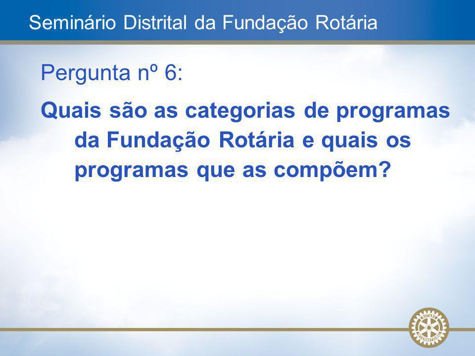 15 Pergunta nº 6: Quais são as categorias de programas da Fundação Rotária e quais os programas que as compõem? Seminário Distrital da Fundação Rotári